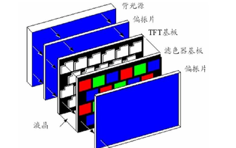 lcd液晶模组总成