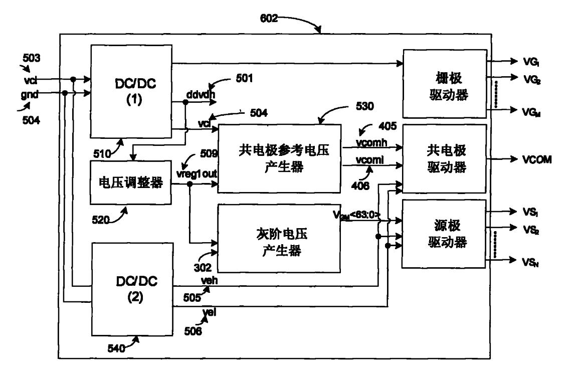 tft液晶屏驱动电路图和结构