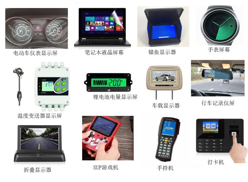7.84寸液晶屏400RGB*1280 IPS 可定制行车记录仪屏