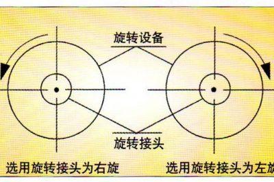 QS-X型旋转接头