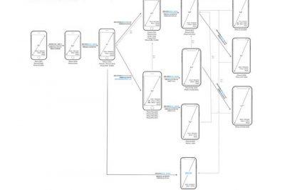 从 iPhone 12,再谈 iPhone 屏幕尺寸的秘密