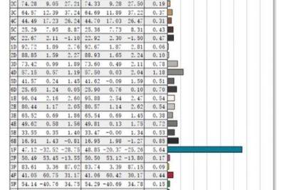 戴尔U2719DC评测:专业的商用显示器